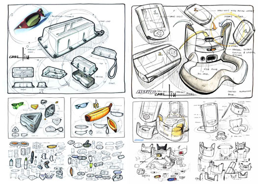 Good Books on Design Sketching (Updated October 2011) | Design Sojourn