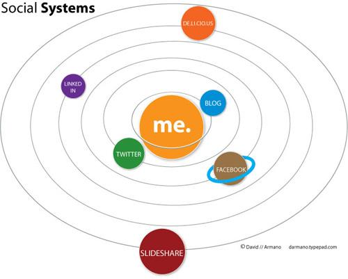 social_systems_5.jpg