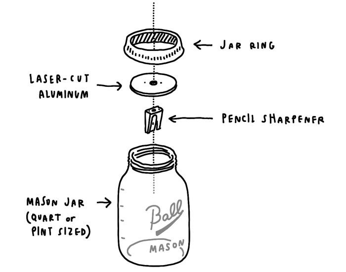 Sharpener Jar Sketch