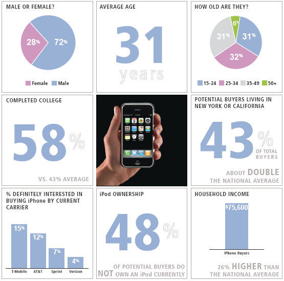 srgnet_apple_iphone.jpg